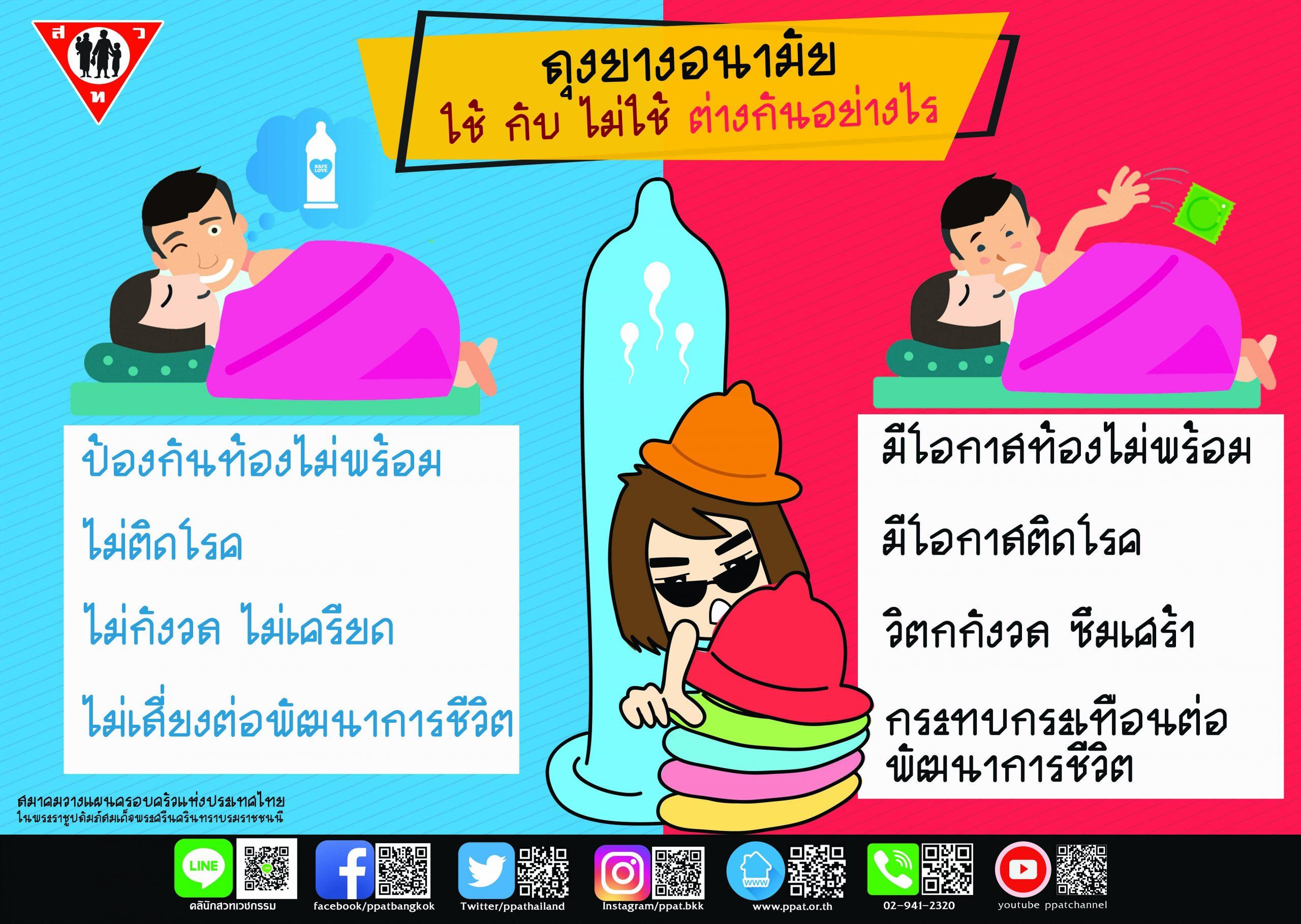 Poster CONDOM