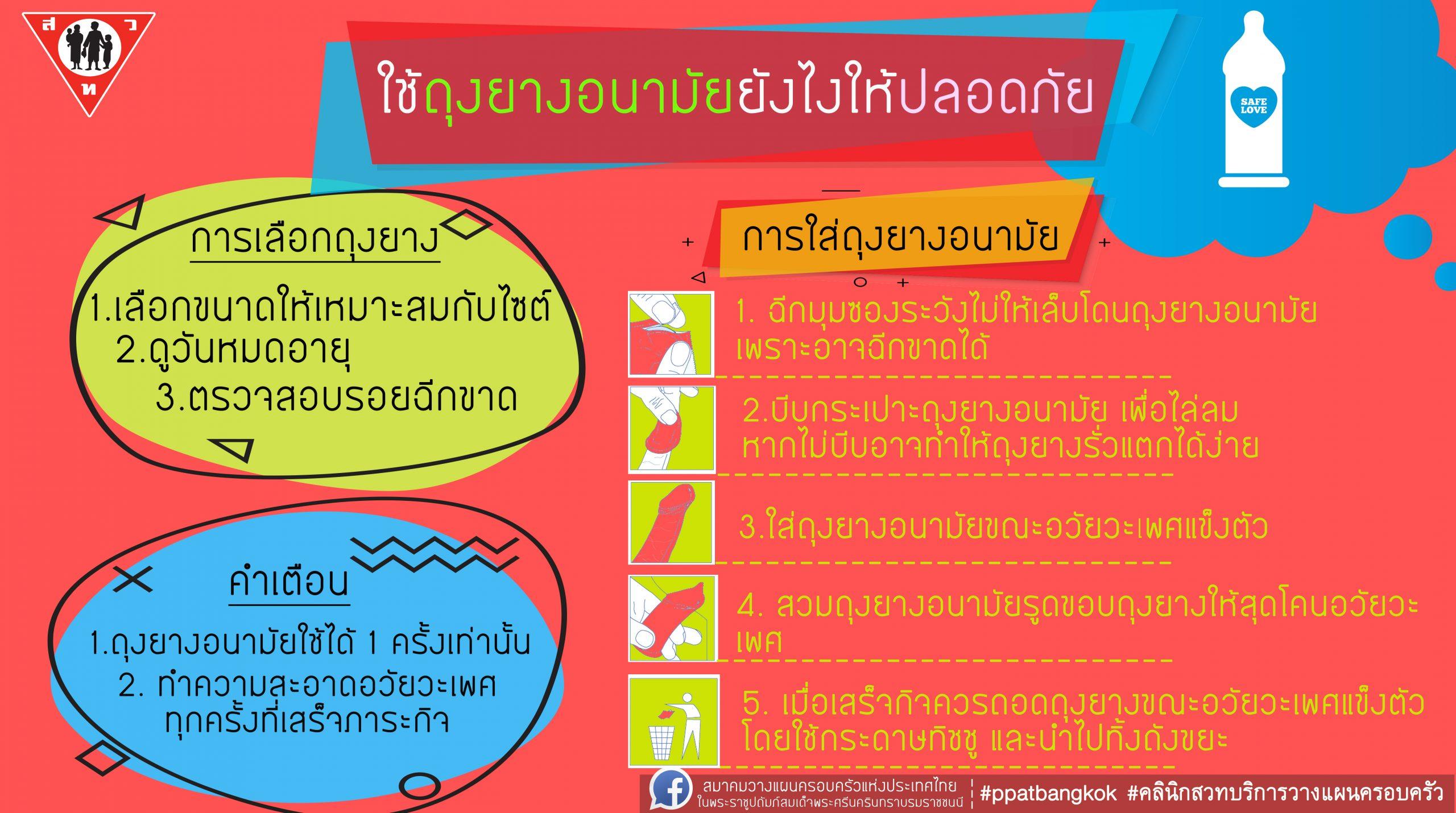 ppat info 1