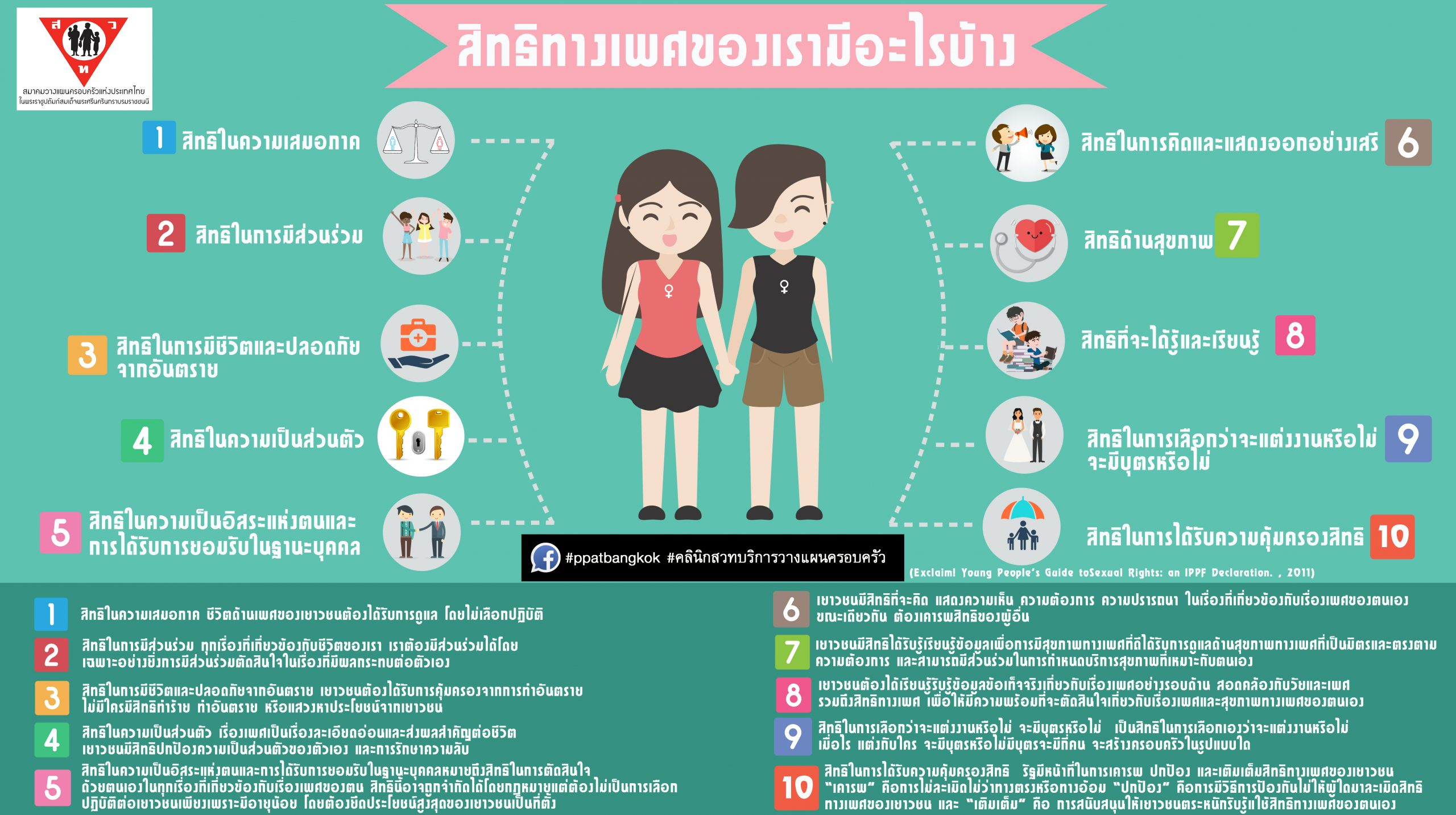 ppat info 10