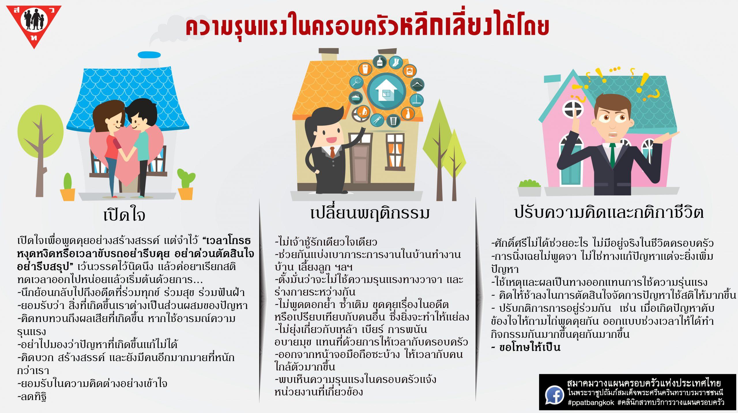ppat info 11