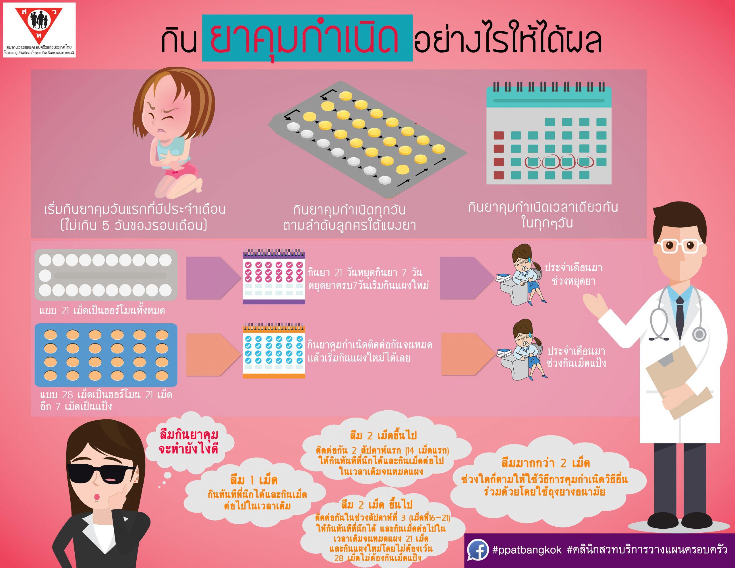 ppat info 3.1