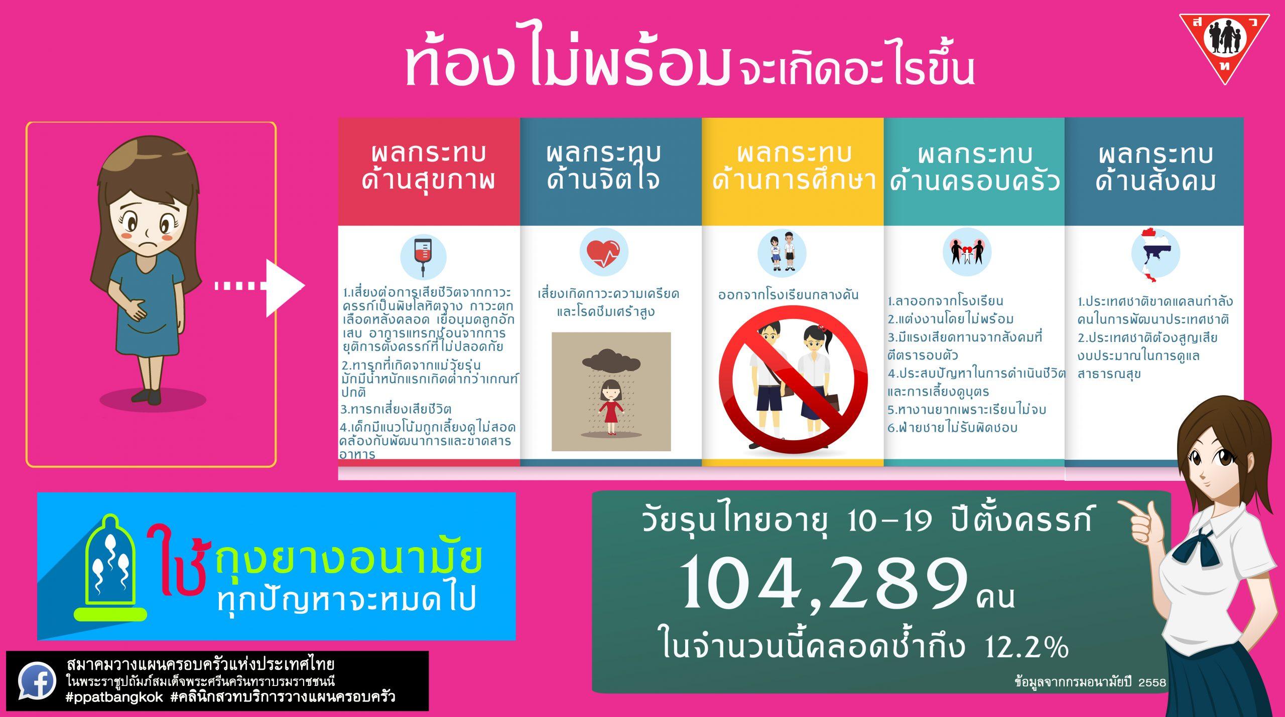ppat info 7