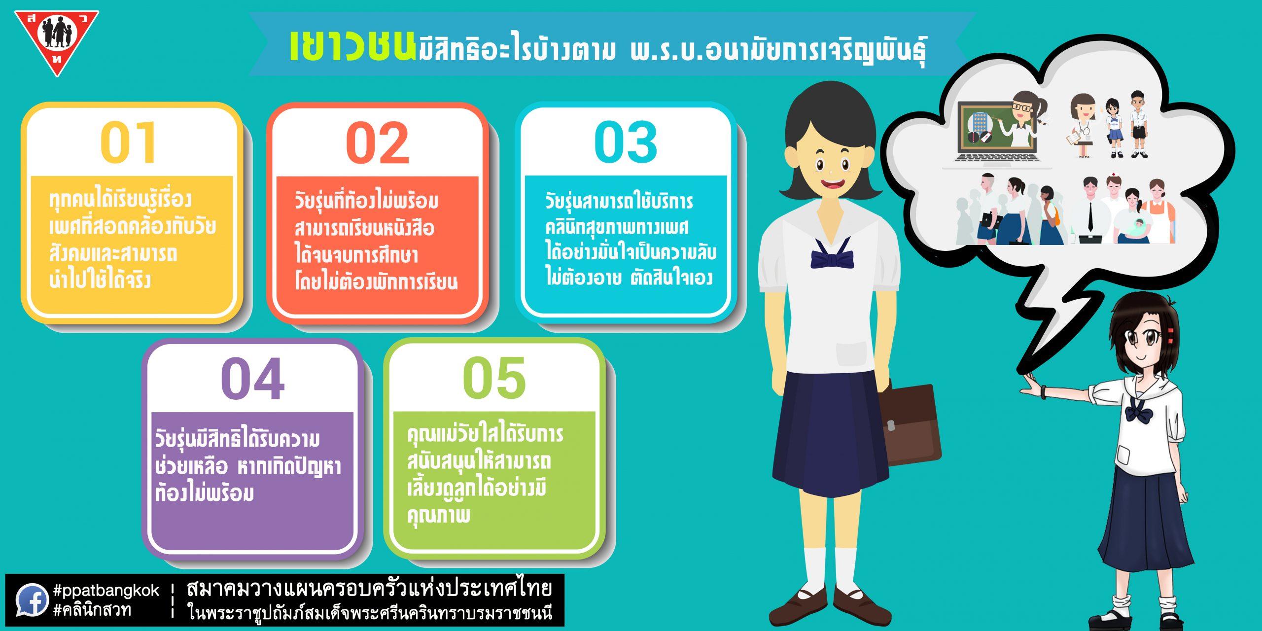 ppat info 9