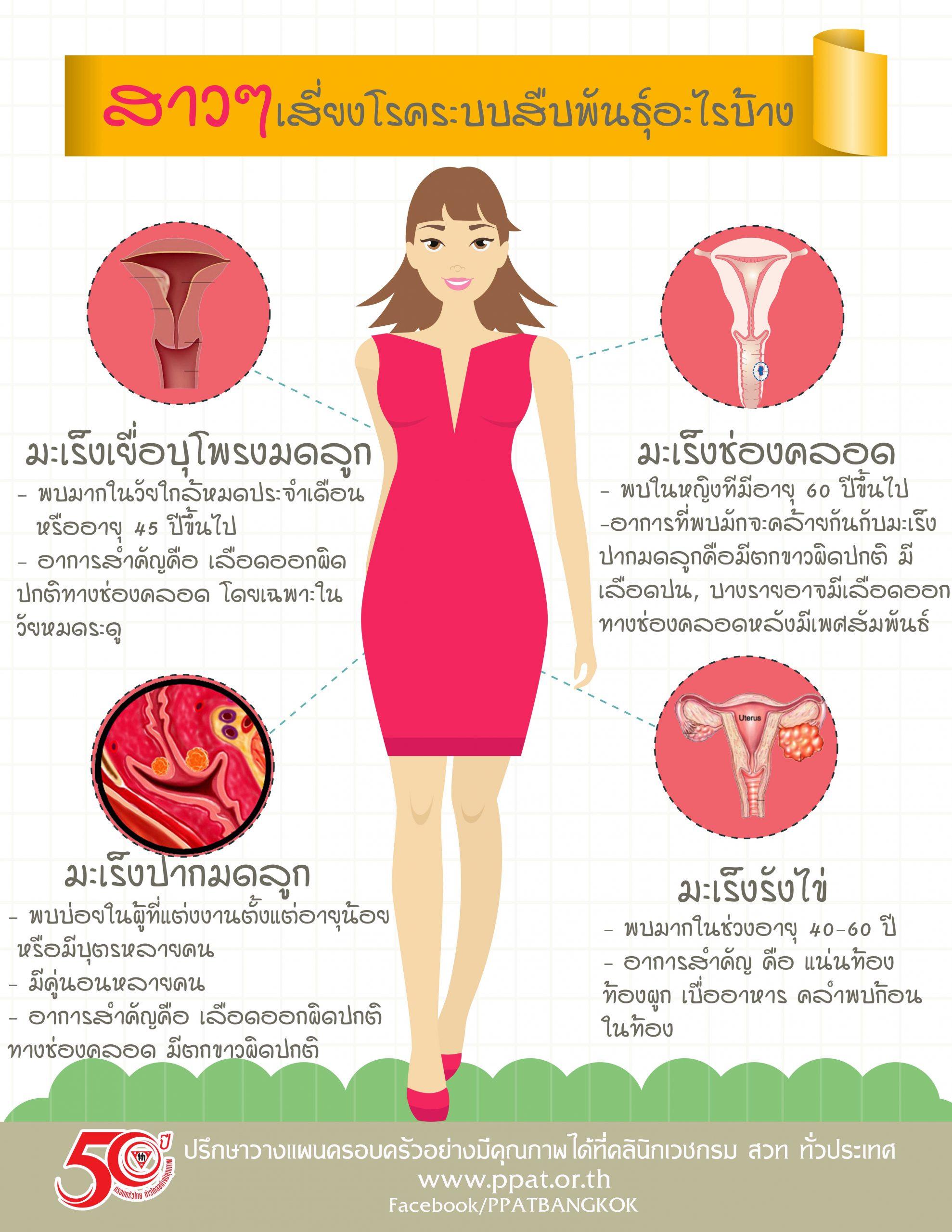 โรคผู้หญิง