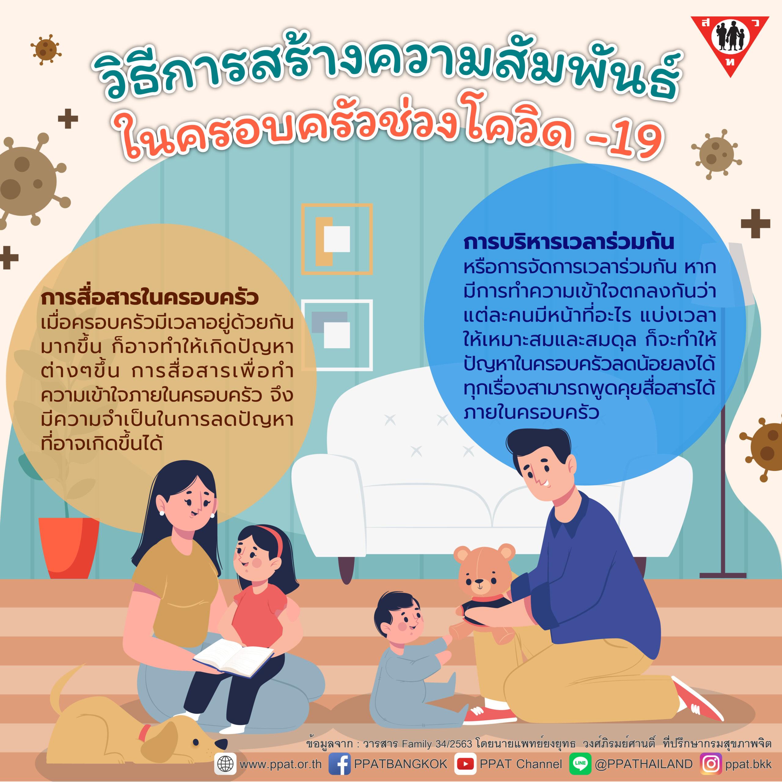 วิธีการสร้างความสัมพันธ์ในครอบครัวช่วงโควิด -19-01
