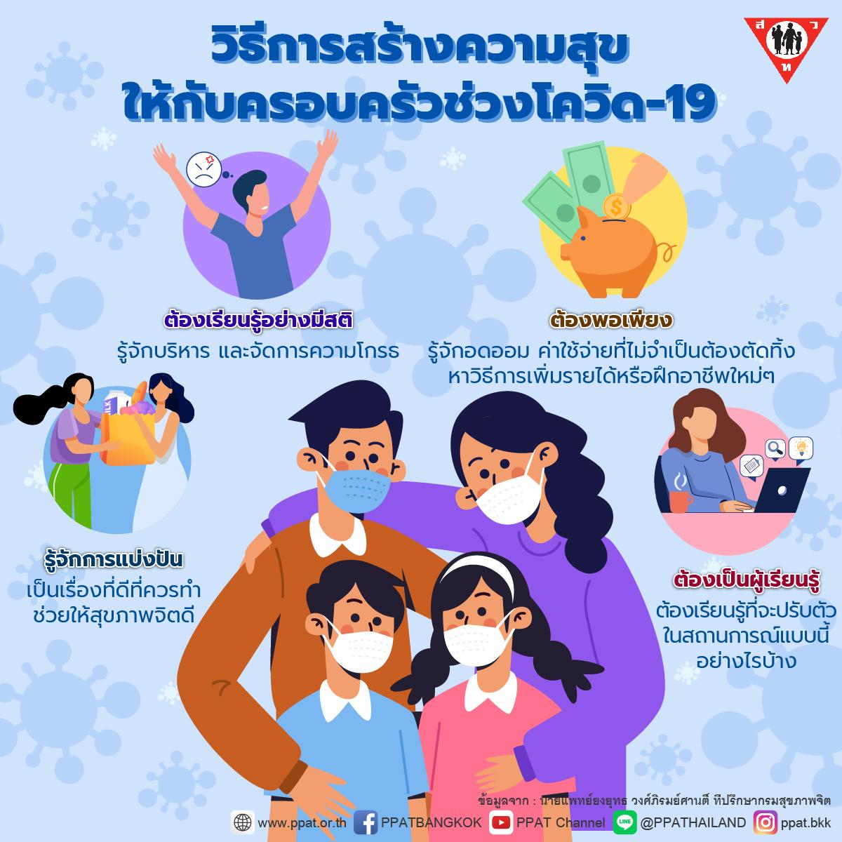 วิธีการสร้างความสุขให้กับครอบครัวช่วงโควิด-19-01